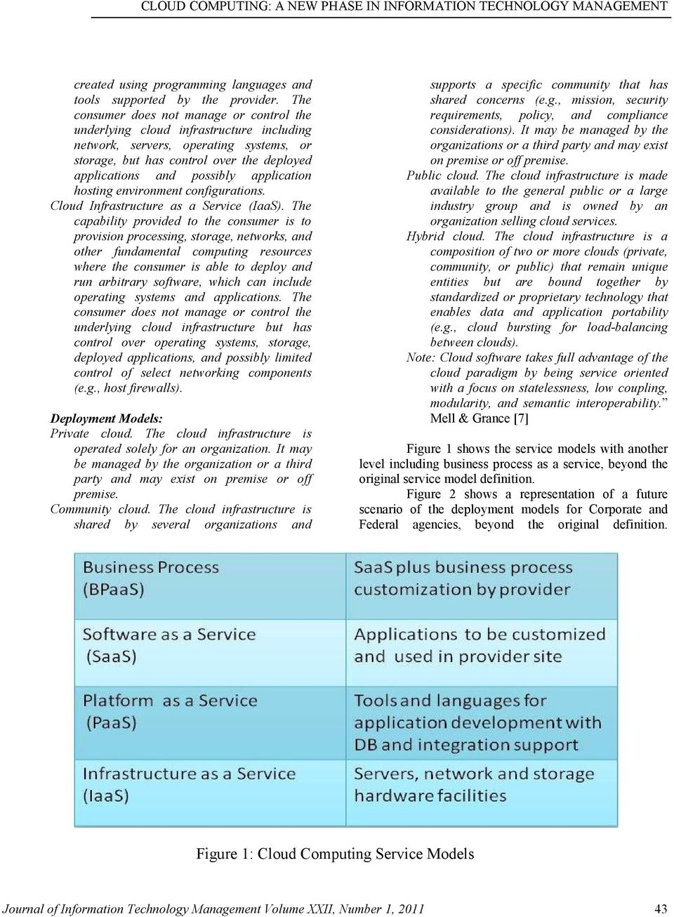 application hosting environment configurations. Cloud Infrastructure as a Service (IaaS).