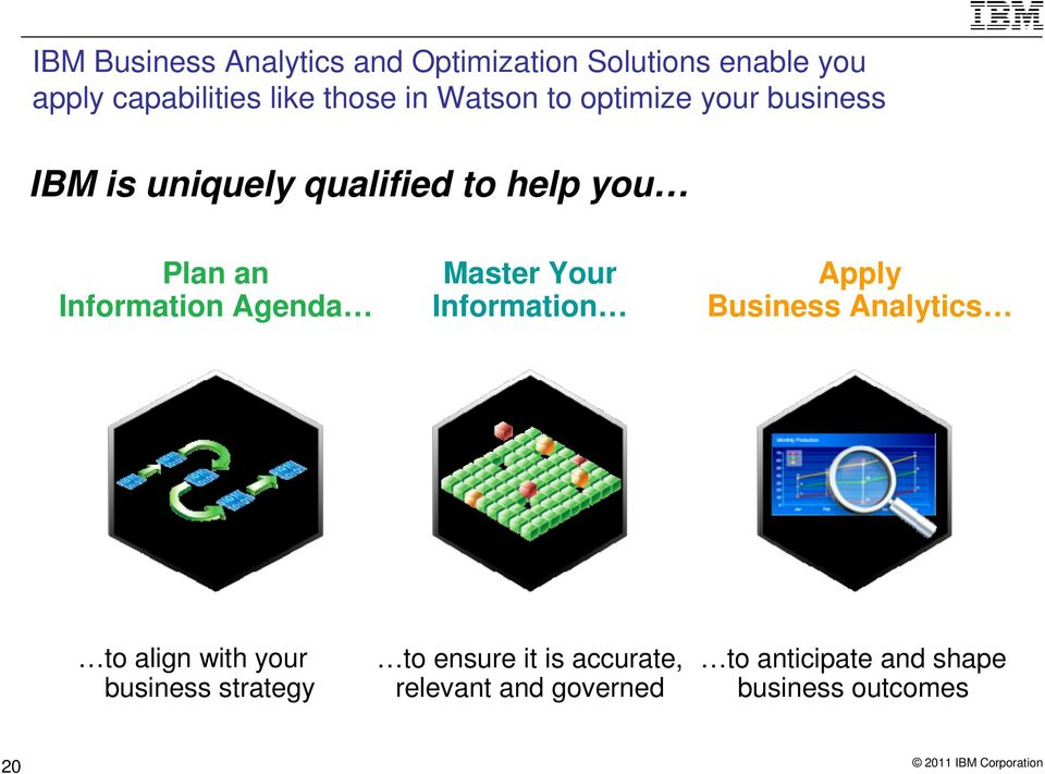 Master Your Information Apply Business Analytics to align with your business strategy to ensure