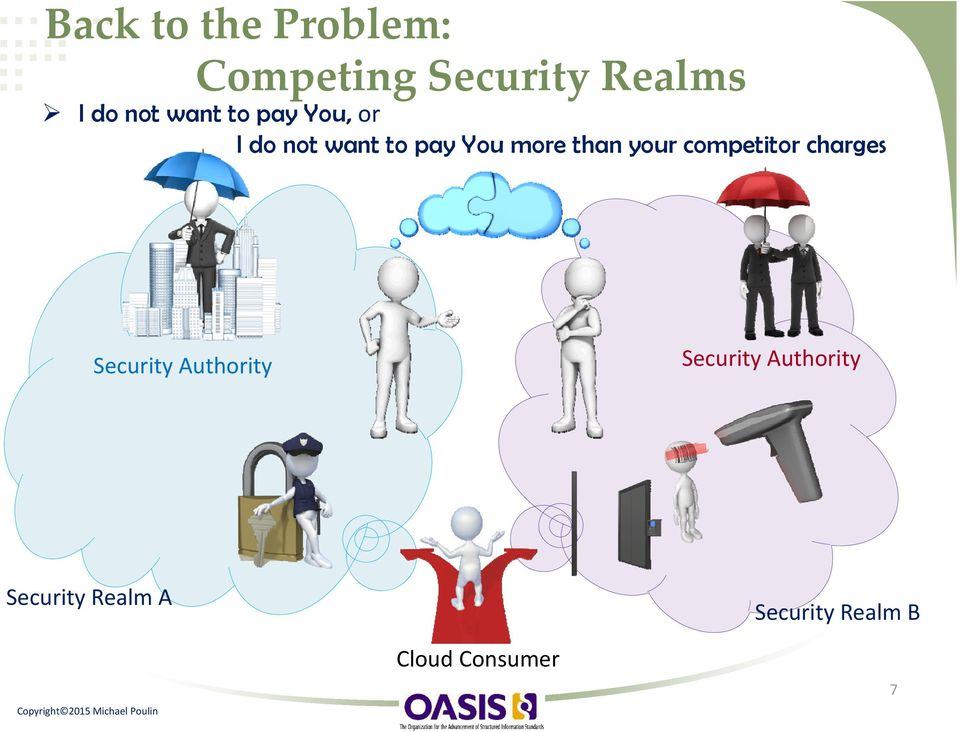 your competitor charges Security Authority Security