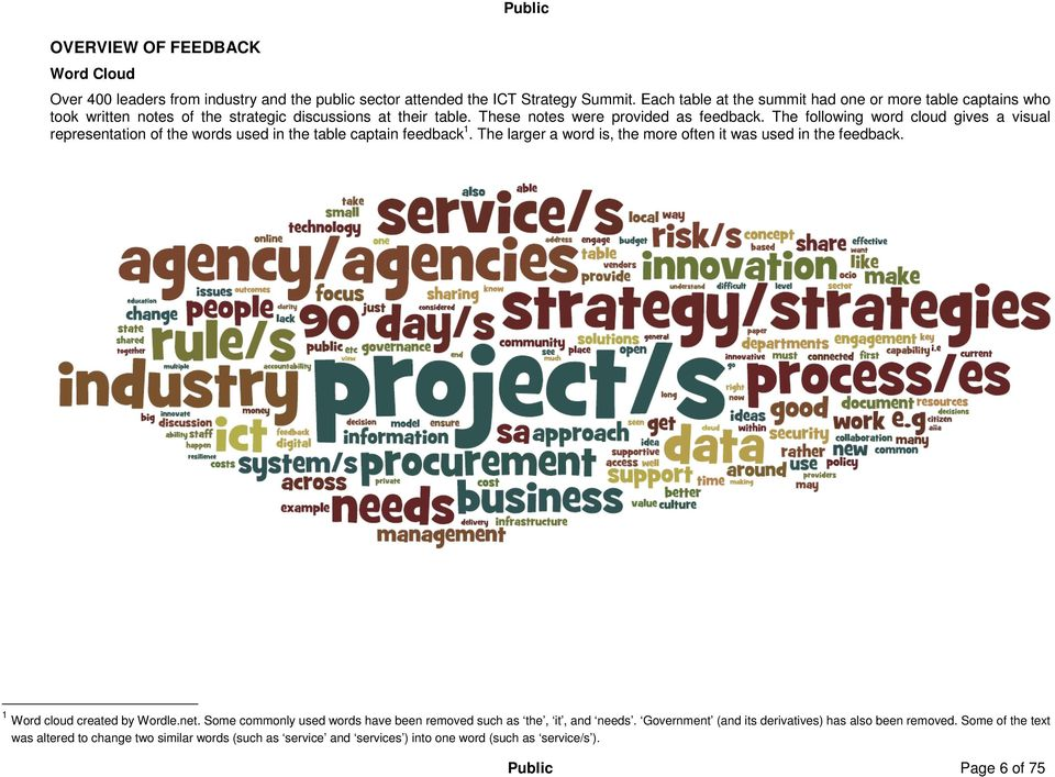 The following word cloud gives a visual representation of the words used in the table captain feedback 1. The larger a word is, the more often it was used in the feedback.