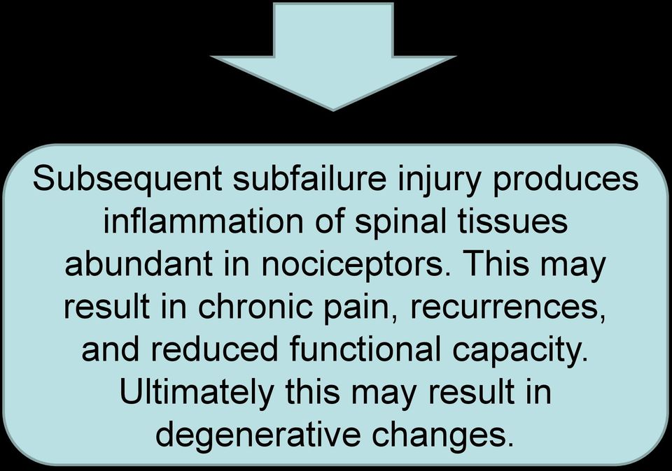 This may result in chronic pain, recurrences, and