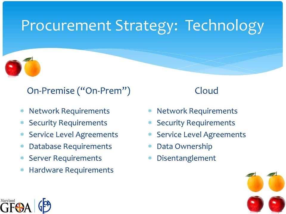 Requirements Server Requirements Hardware Requirements Cloud Network
