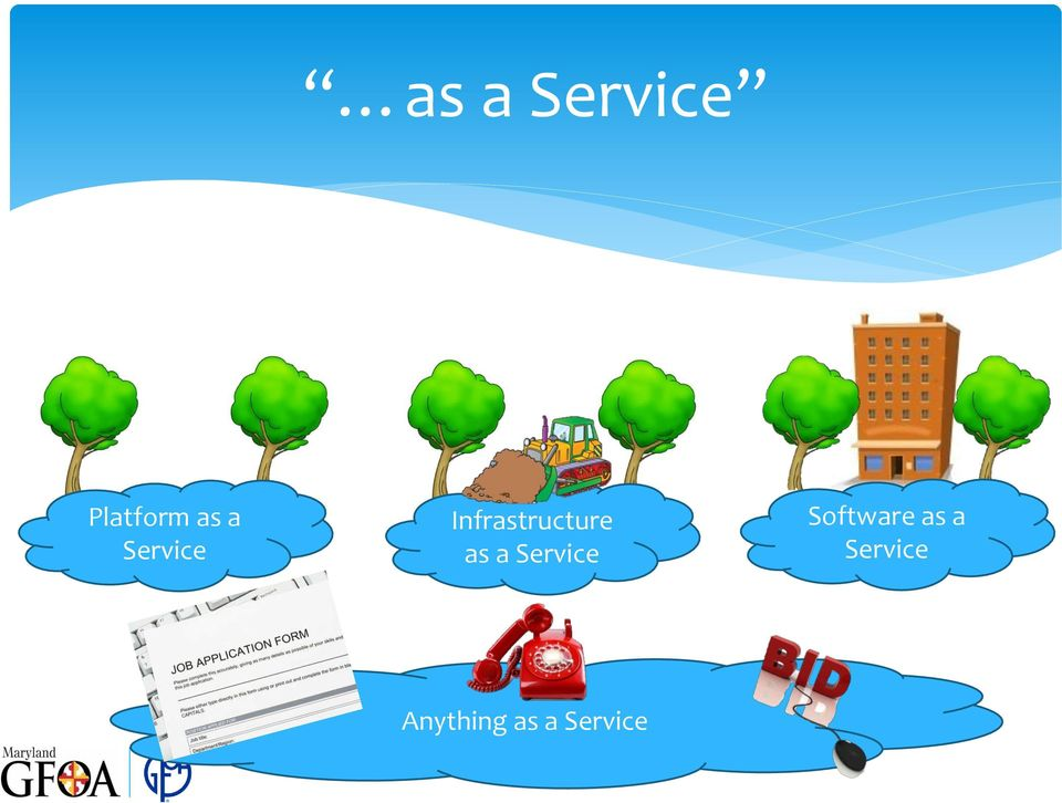 a Service Software as a