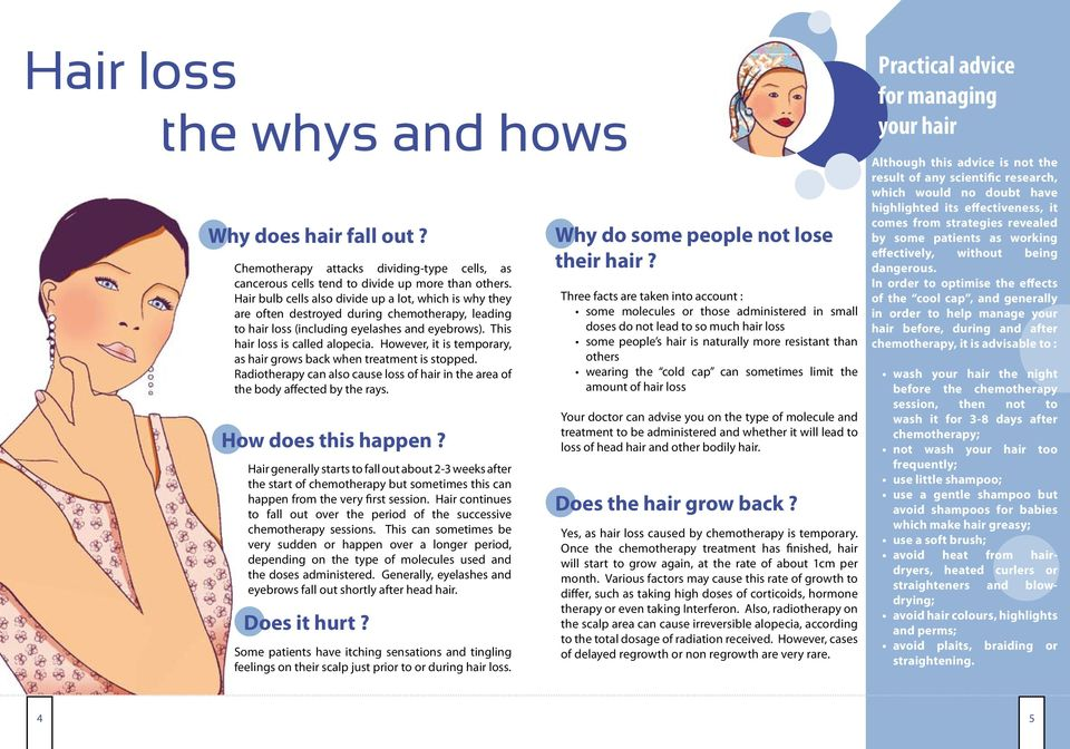 However, it is temporary, as hair grows back when treatment is stopped. Radiotherapy can also cause loss of hair in the area of the body affected by the rays. How does this happen?