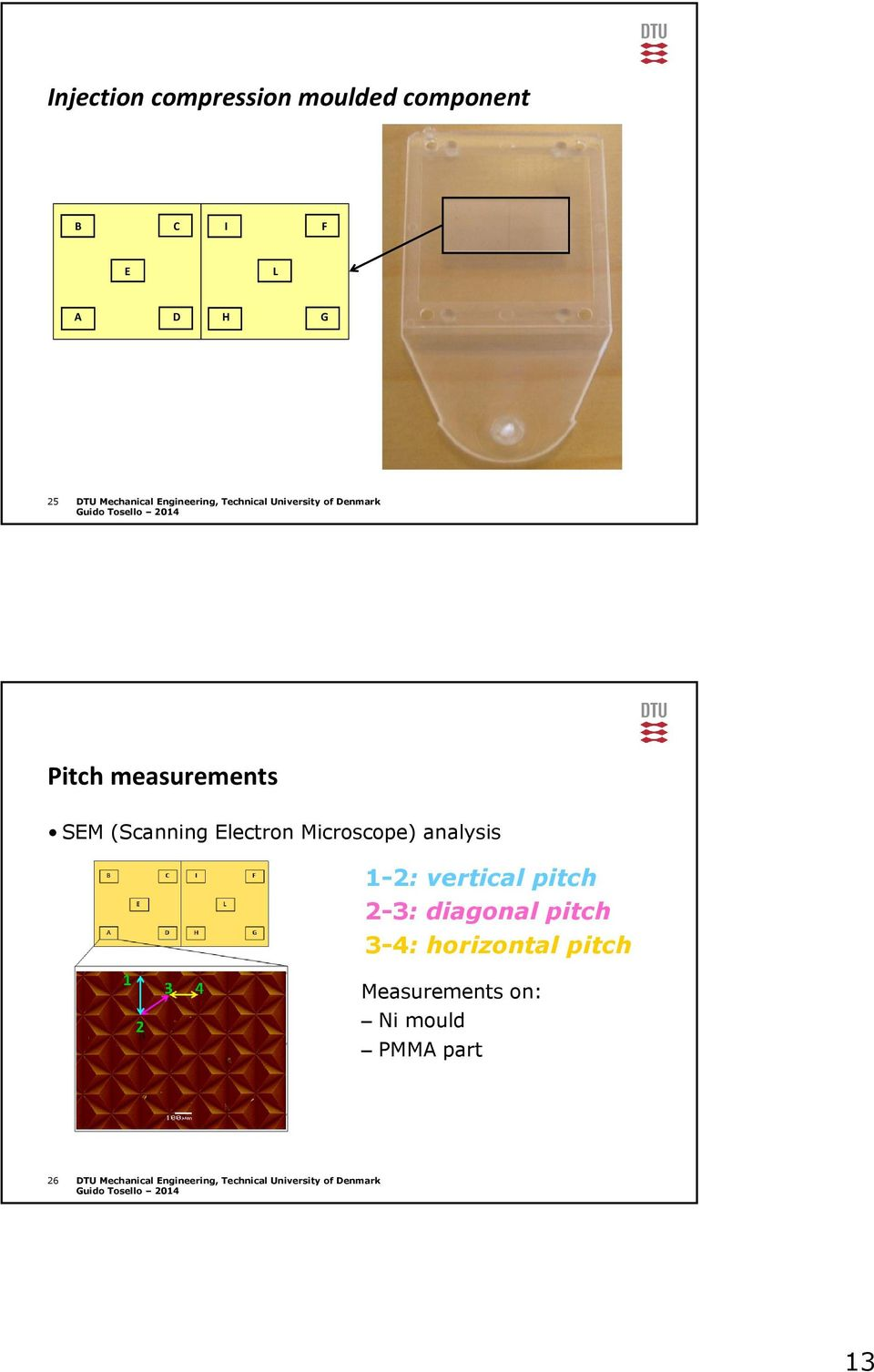 Microscope) analysis 1-2: vertical pitch 2-3: diagonal pitch 3-4: horizontal pitch