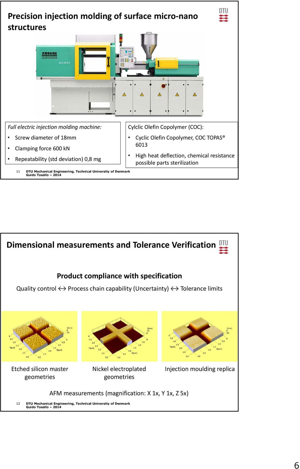 University of Denmark Dimensional measurements and Tolerance Verification Product compliance with specification Quality control Process chain capability (Uncertainty) Tolerance limits