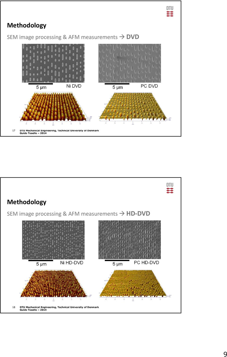 Methodology SEM image processing & AFM measurements HD DVD