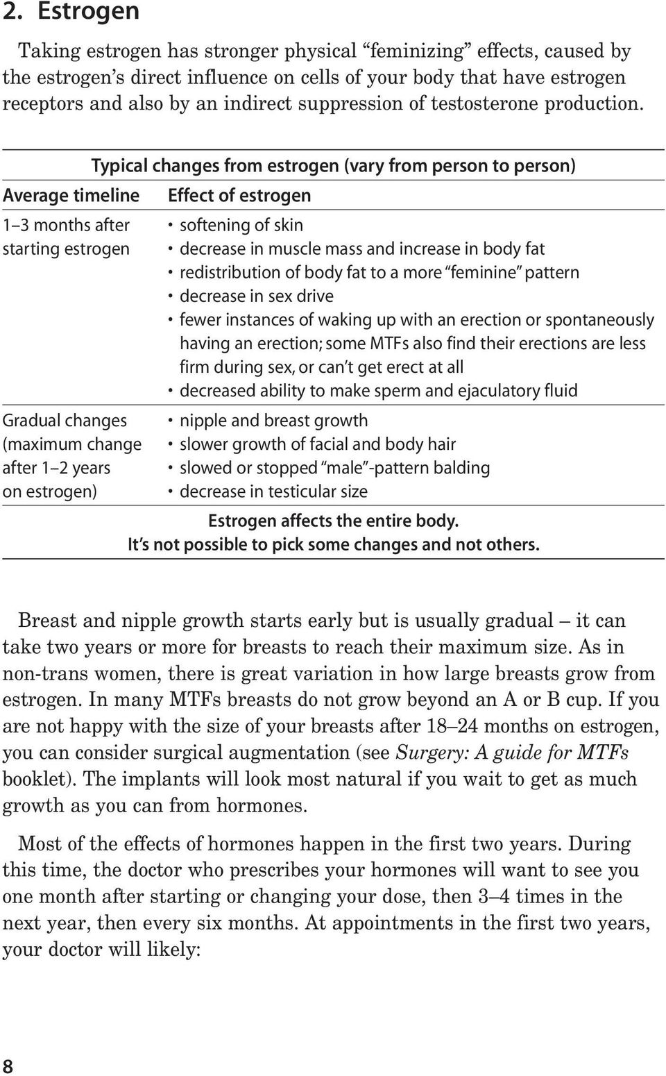 Typical changes from estrogen (vary from person to person) Average timeline Effect of estrogen 1 3 months after softening of skin starting estrogen decrease in muscle mass and increase in body fat