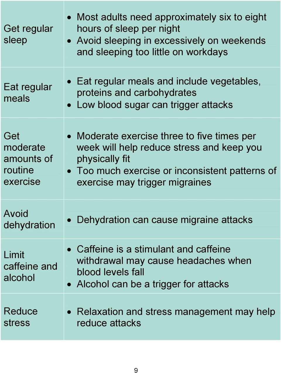 stress and keep you physically fit Too much exercise or inconsistent patterns of exercise may trigger migraines Avoid dehydration Limit caffeine and alcohol Reduce stress Dehydration can cause