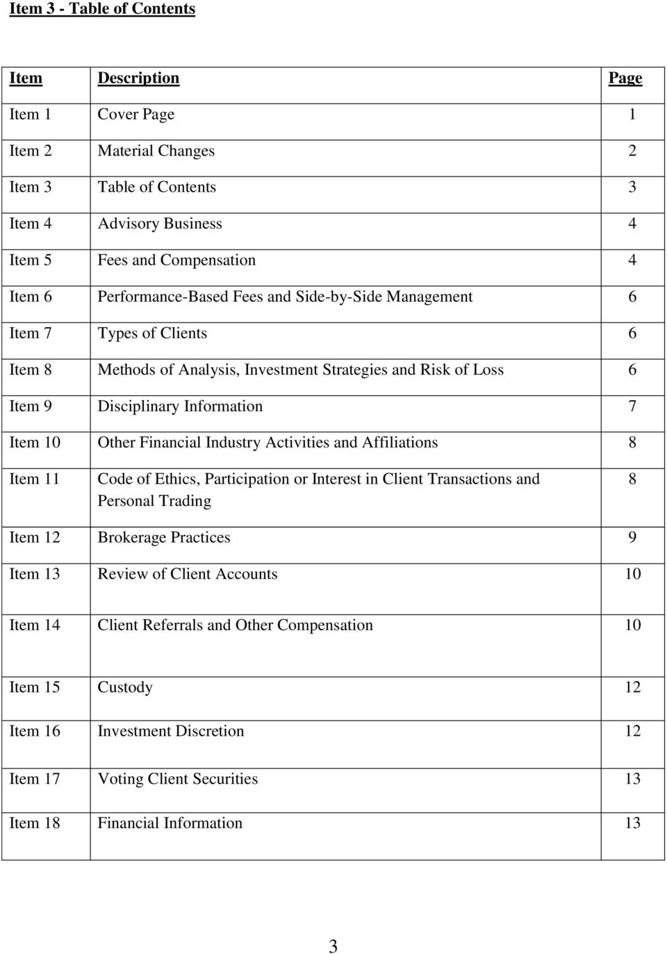 Other Financial Industry Activities and Affiliations 8 Item 11 Code of Ethics, Participation or Interest in Client Transactions and Personal Trading 8 Item 12 Brokerage Practices 9 Item 13