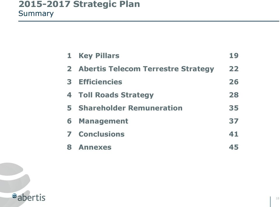 26 4 Toll Roads Strategy 28 5 Shareholder