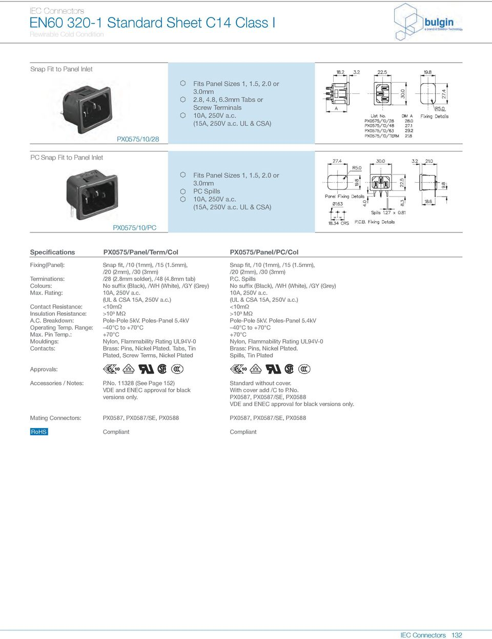 : Mating Connectors: PX0575/Panel/Term/Col Pole-Pole 5kV. Poles-Panel 5.4kV, Screw Terms, Nickel P.No.