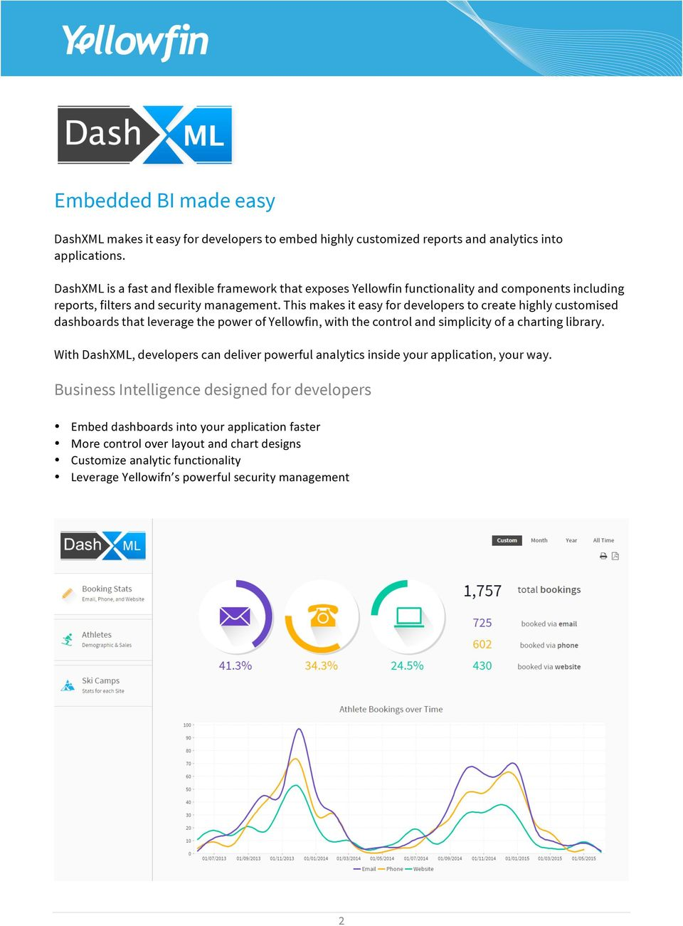 This makes it easy for developers to create highly customised dashboards that leverage the power of Yellowfin, with the control and simplicity of a charting library.