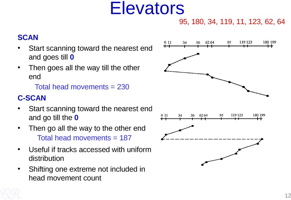 the way to the other end Total head movements = 187 Useful if tracks accessed with uniform distribution