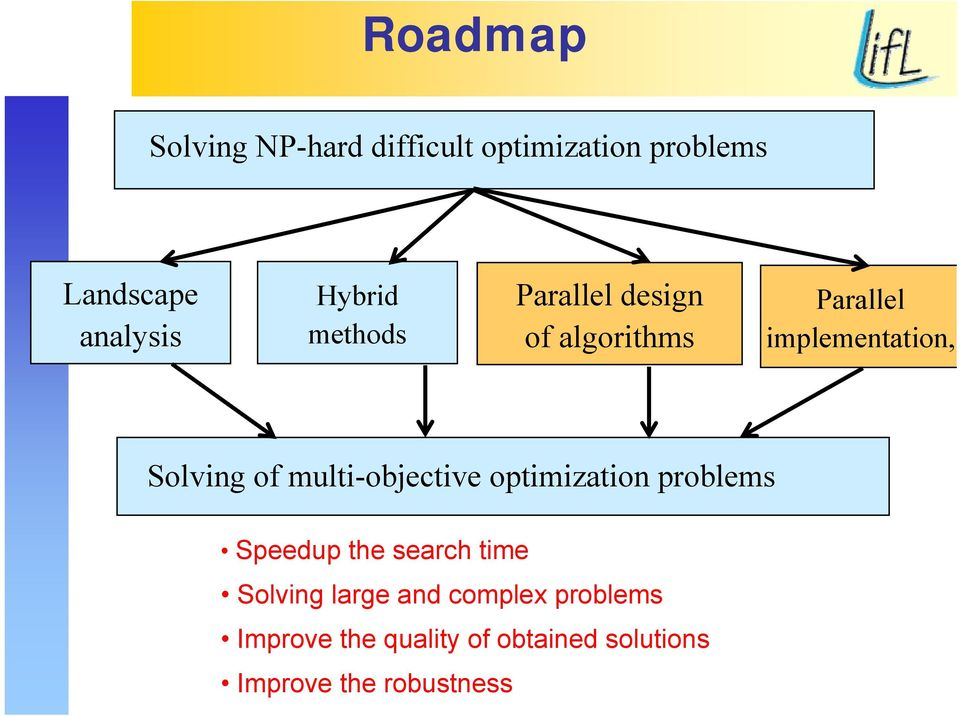 of multi-objective optimization problems Speedup the search time Solving large