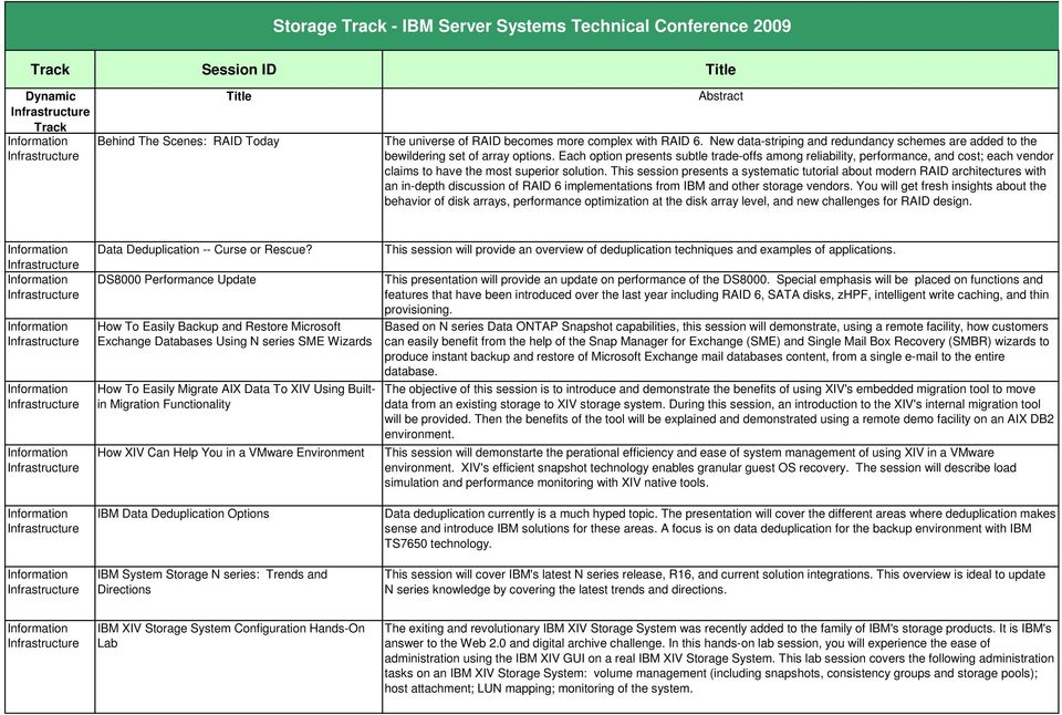 This session presents a systematic tutorial about modern RAID architectures with an in-depth discussion of RAID 6 implementations from IBM and other storage vendors.