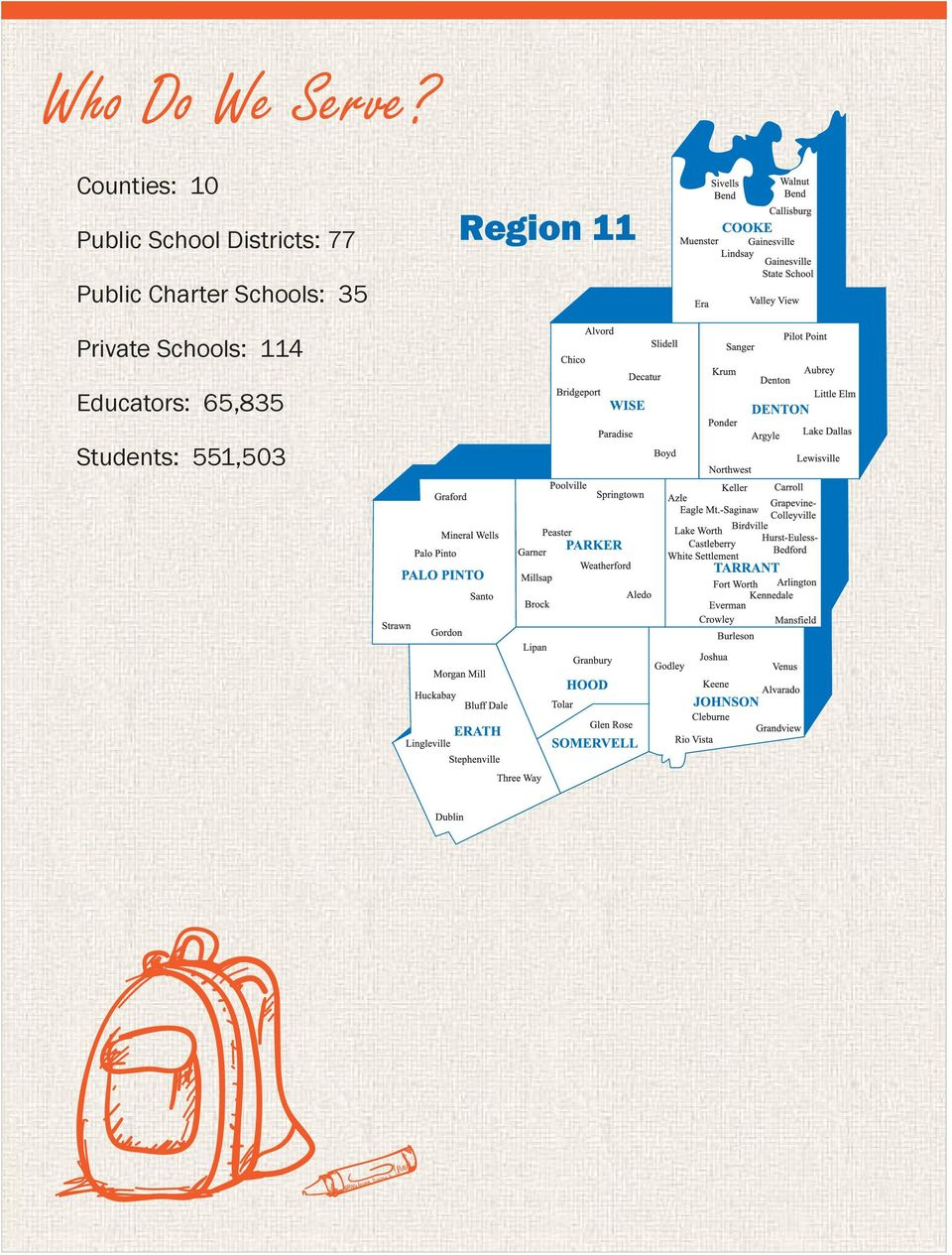 Districts: 77 Region Charter