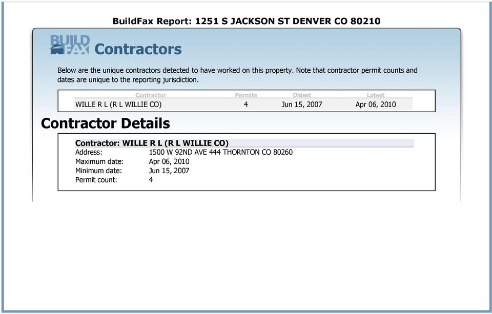 Contractor Permits Oldest Latest WILLE R L (R L WILLIE CO) 4 Jun 15, 2007 Apr 06, 2010 Contractor Details