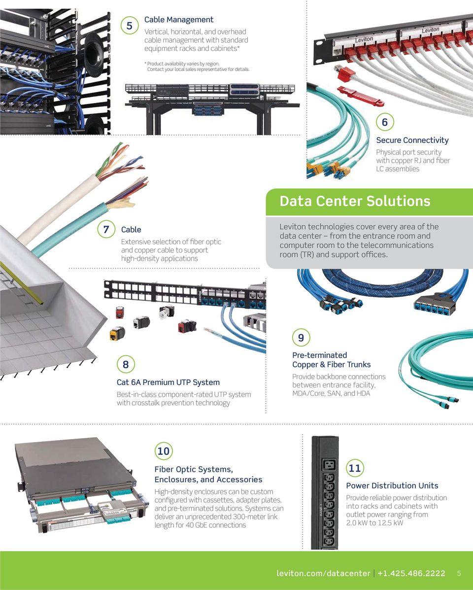 6 Secure Connectivity Physical port security with copper RJ and fiber LC assemblies Data Center Solutions 7 Cable Leviton technologies cover every area of the data center from the entrance room and