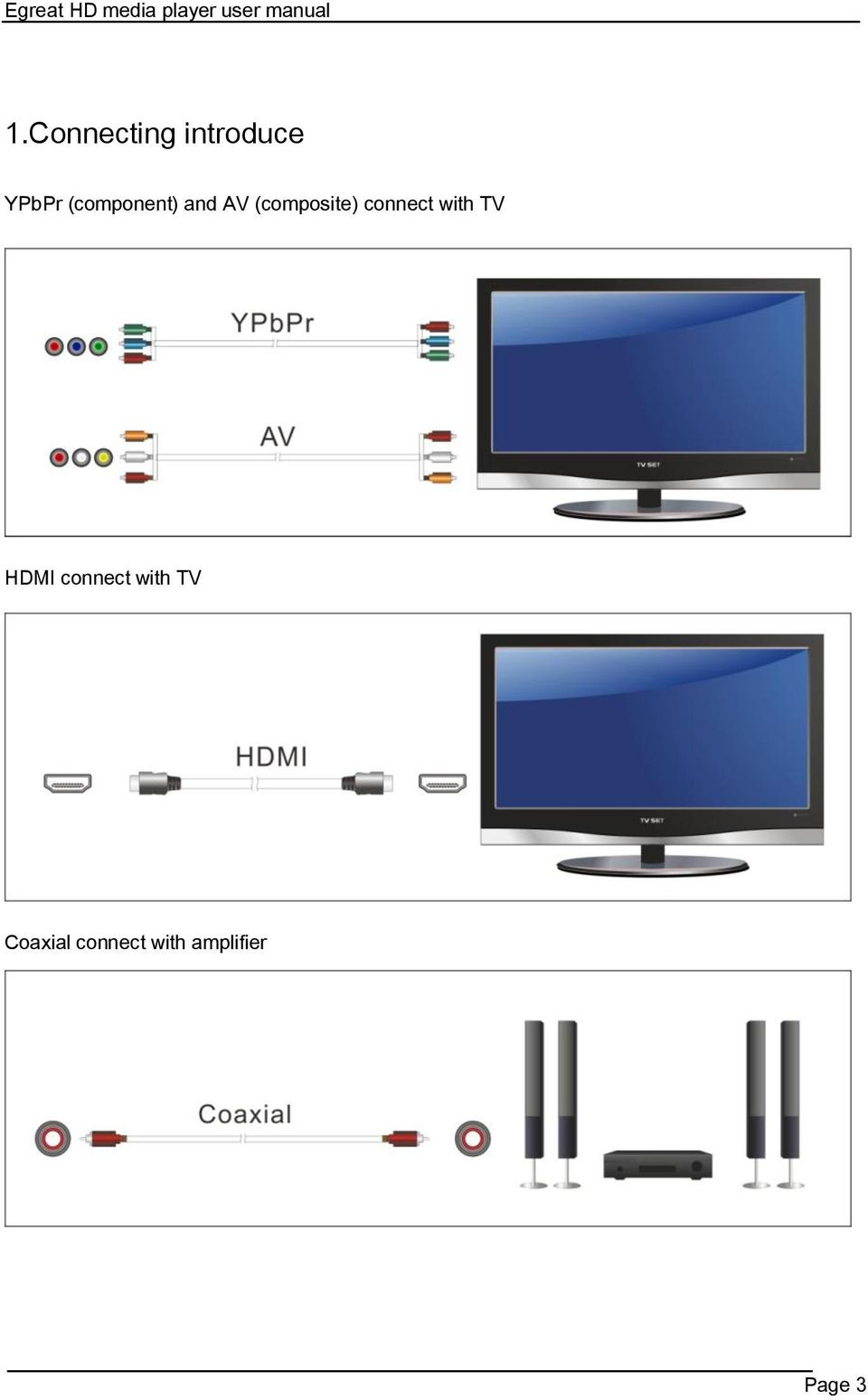 connect with TV HDMI connect with
