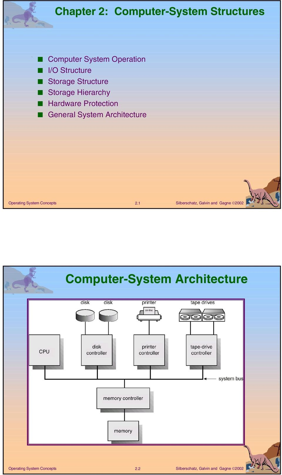 Storage Hierarchy Hardware Protection General