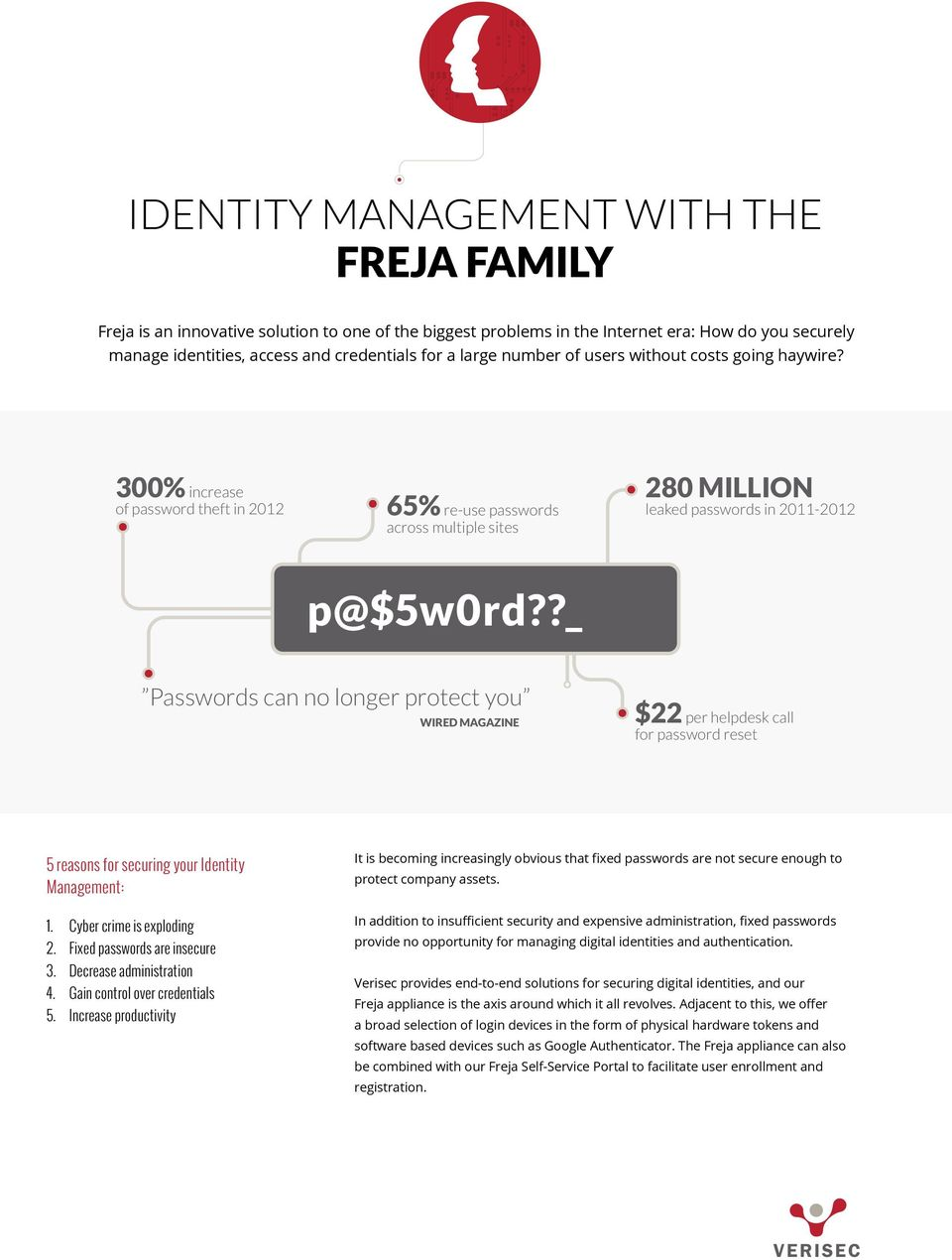 ?_ Passwords can no longer protect you WIRED MAGAZINE $22 per helpdesk call for password reset 5 reasons for securing your Identity Management: 1. Cyber crime is exploding 2.