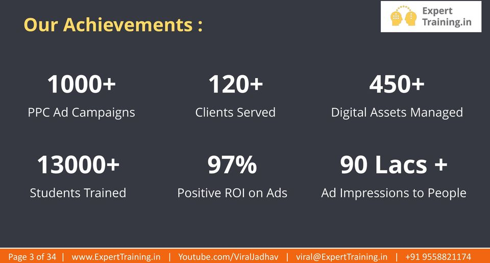 Positive ROI on Ads Ad Impressions to People Page 3 of 34 www.