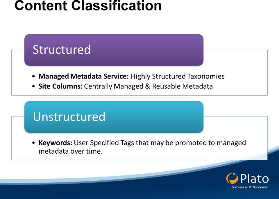 Centrally Managed & Reusable Metadata Unstructured