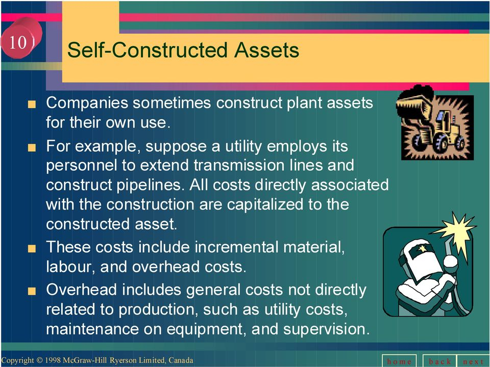 All costs directly associated with the construction are capitalized to the constructed asset.
