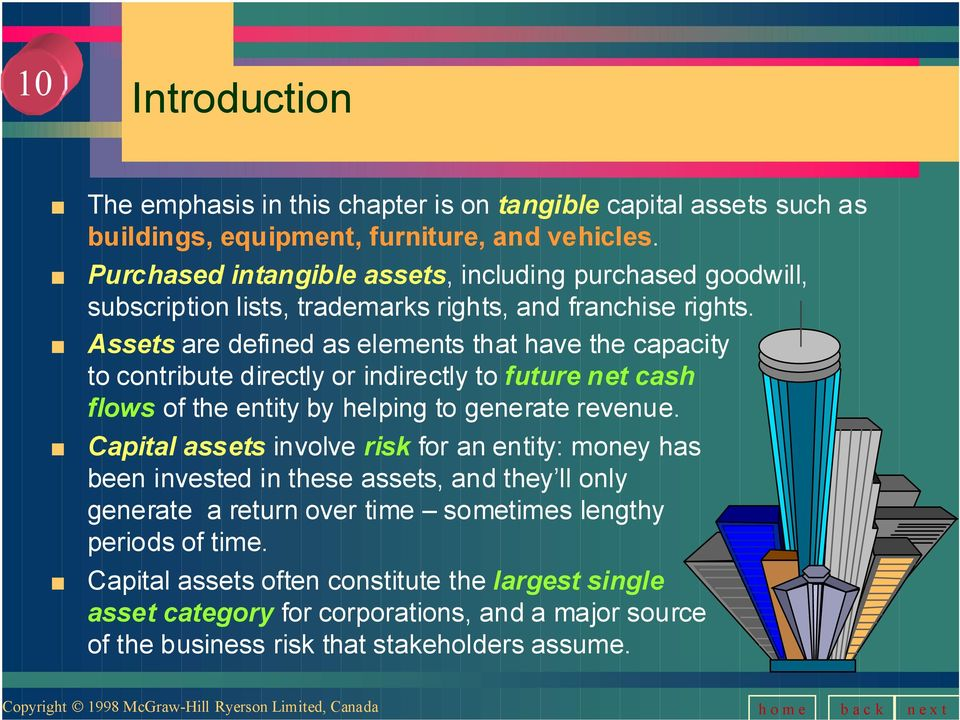 Assets are defined as elements that have the capacity to contribute directly or indirectly to future net cash flows of the entity by helping to generate revenue.
