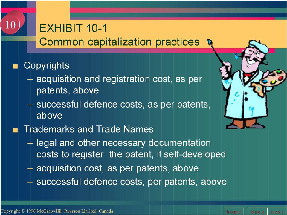 and Trade Names legal and other necessary documentation costs to register the patent, if