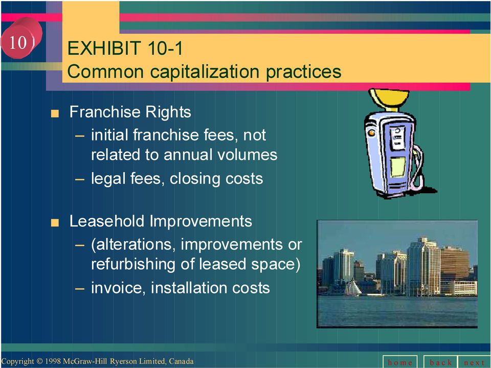 fees, closing costs Leasehold Improvements (alterations,
