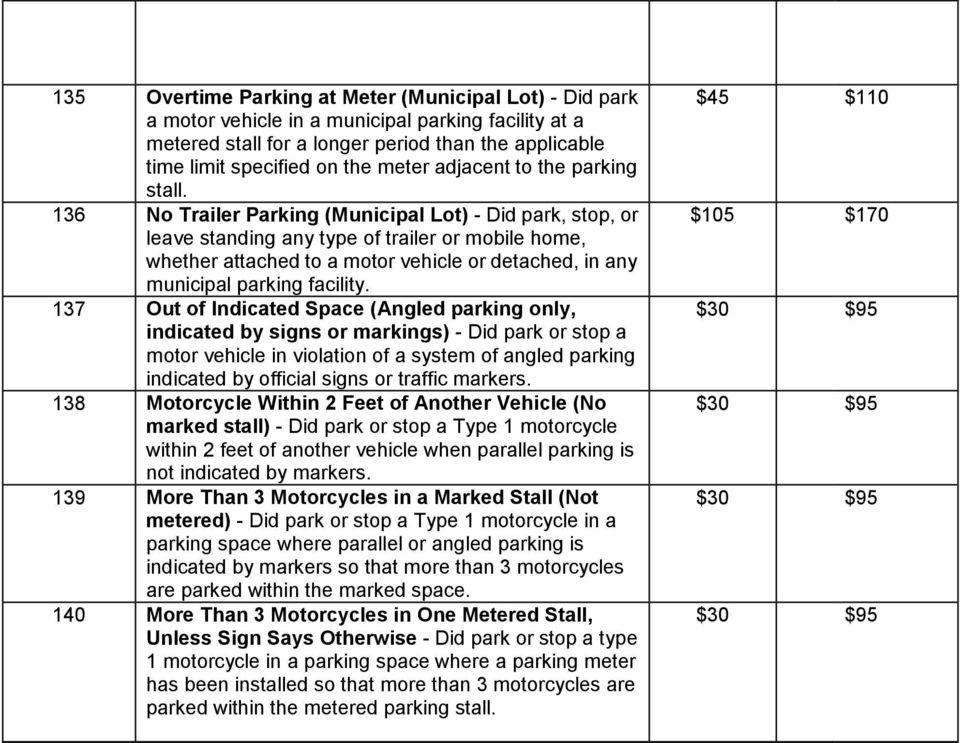 136 No Trailer Parking (Municipal Lot) - Did park, stop, or leave standing any type of trailer or mobile home, whether attached to a motor vehicle or detached, in any municipal parking facility.