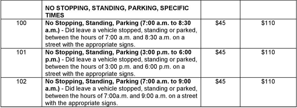 101 No Stopping, Standing, Parking (3:00 p.m. to 6:00 p.m.) - Did leave a vehicle stopped, standing or parked, between the hours of 3:00 p.m. and 6:00 p.m. on a street with the appropriate signs.