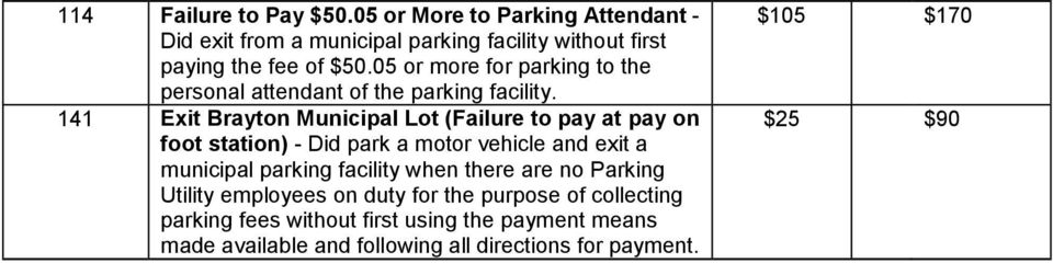 141 Exit Brayton Municipal Lot (Failure to pay at pay on foot station) - Did park a motor vehicle and exit a municipal parking facility
