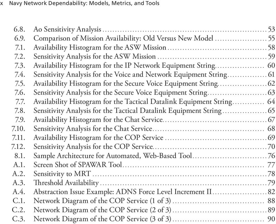 Sensitivity Analysis for the Voice and Network Equipment String....61 7.5. Availability Histogram for the Secure Voice Equipment String....62 7.6. Sensitivity Analysis for the Secure Voice Equipment String.