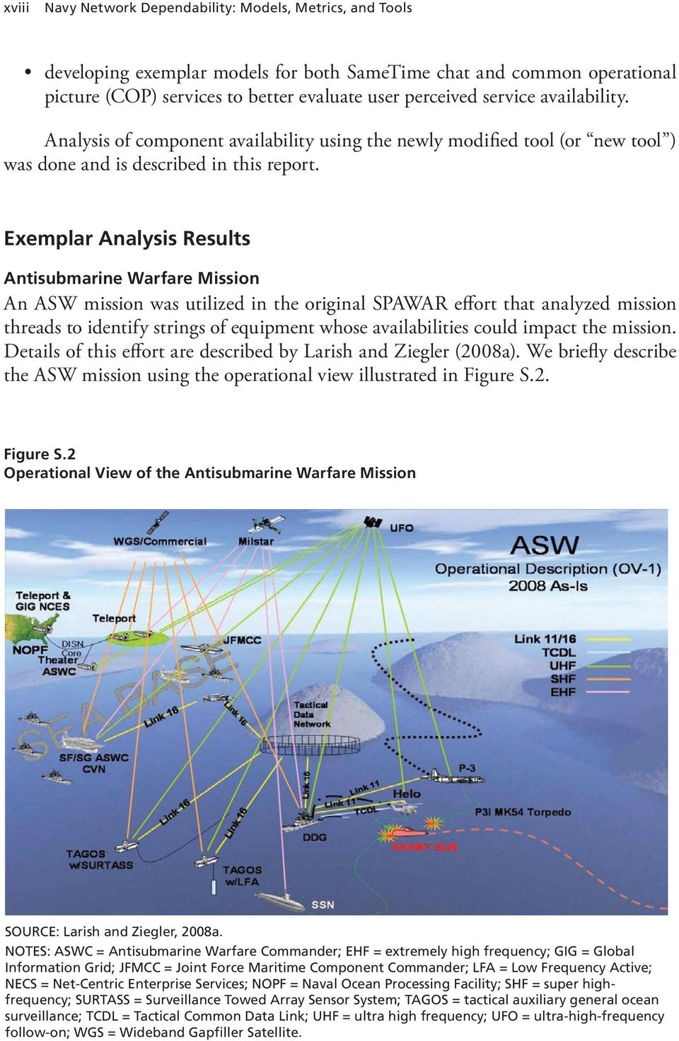 Exemplar Analysis Results Antisubmarine Warfare Mission An ASW mission was utilized in the original SPAWAR effort that analyzed mission threads to identify strings of equipment whose availabilities