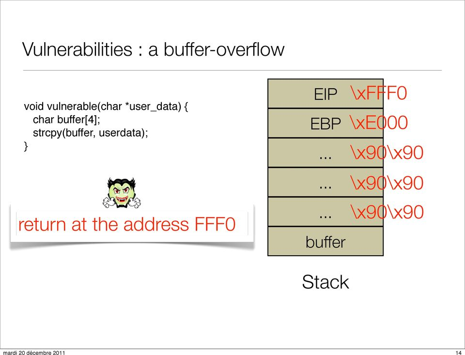 strcpy(buffer, userdata); } return at the address