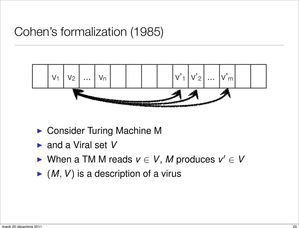 V When a TM M reads v V, M produces v V (M, V ) is a description of a virus A more approa