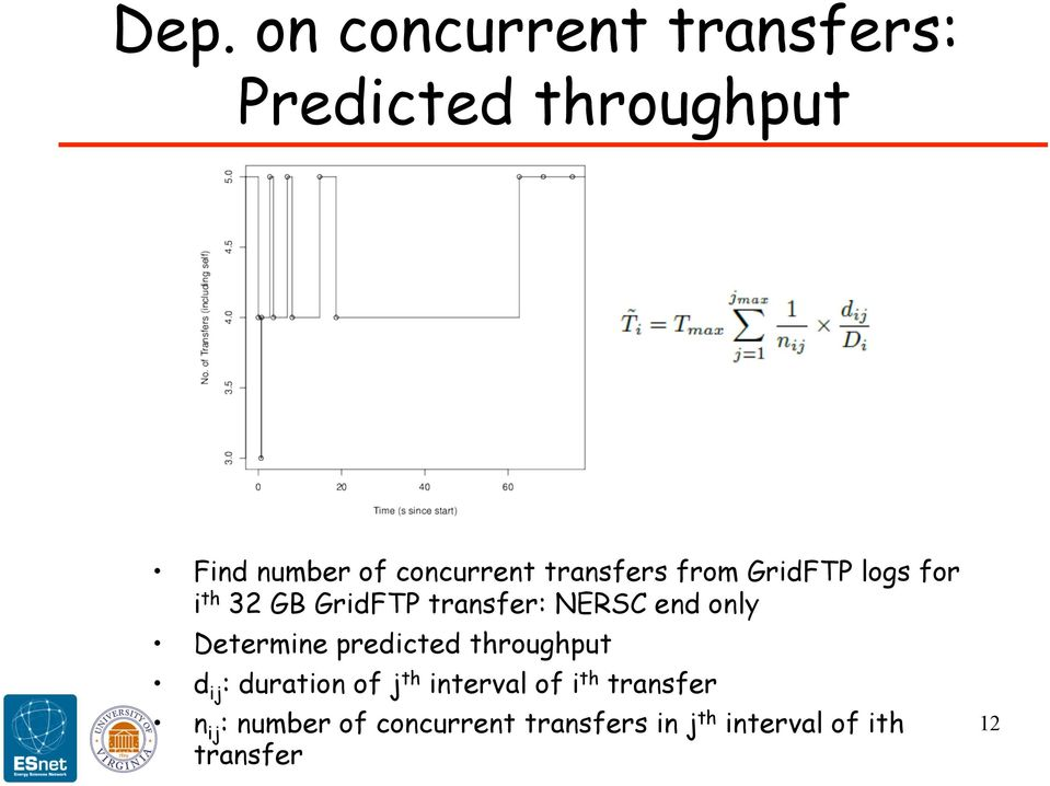 Determine predicted throughput d ij : duration of j th interval of i th