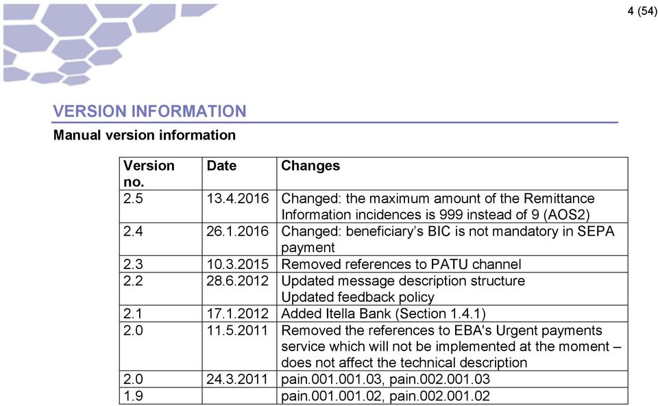 1 17.1.2012 Added Itella Bank (Section 1.4.1) 2.0 11.5.