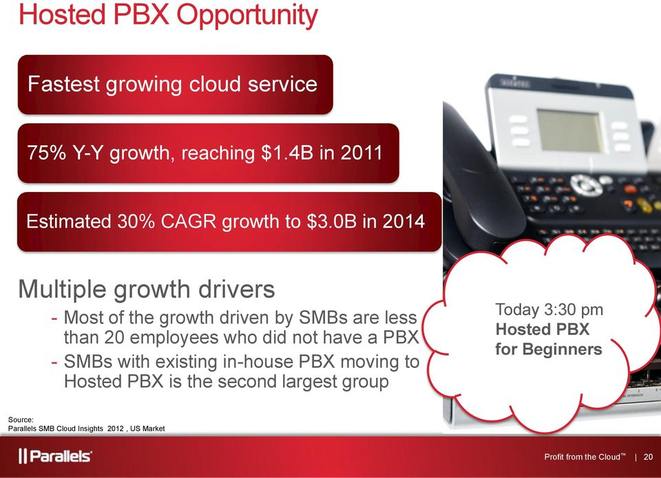 0B in 2014 Multiple growth drivers - Most of the growth driven by SMBs are less than 20 employees who did not
