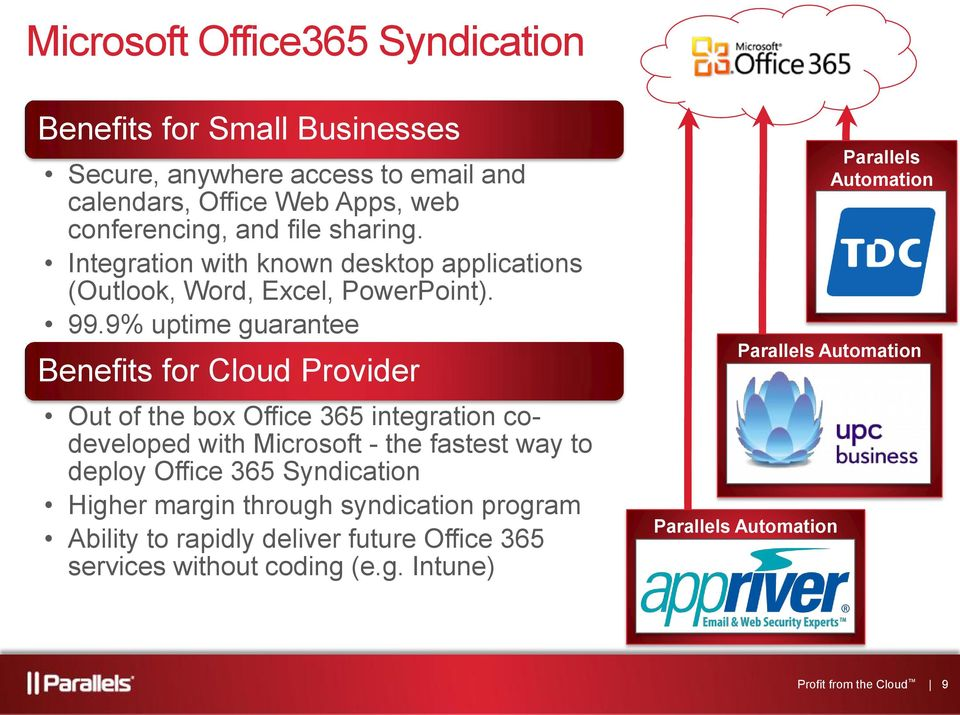 9% uptime guarantee Benefits for Cloud Provider Out of the box Office 365 integration codeveloped with Microsoft - the fastest way to deploy Office 365