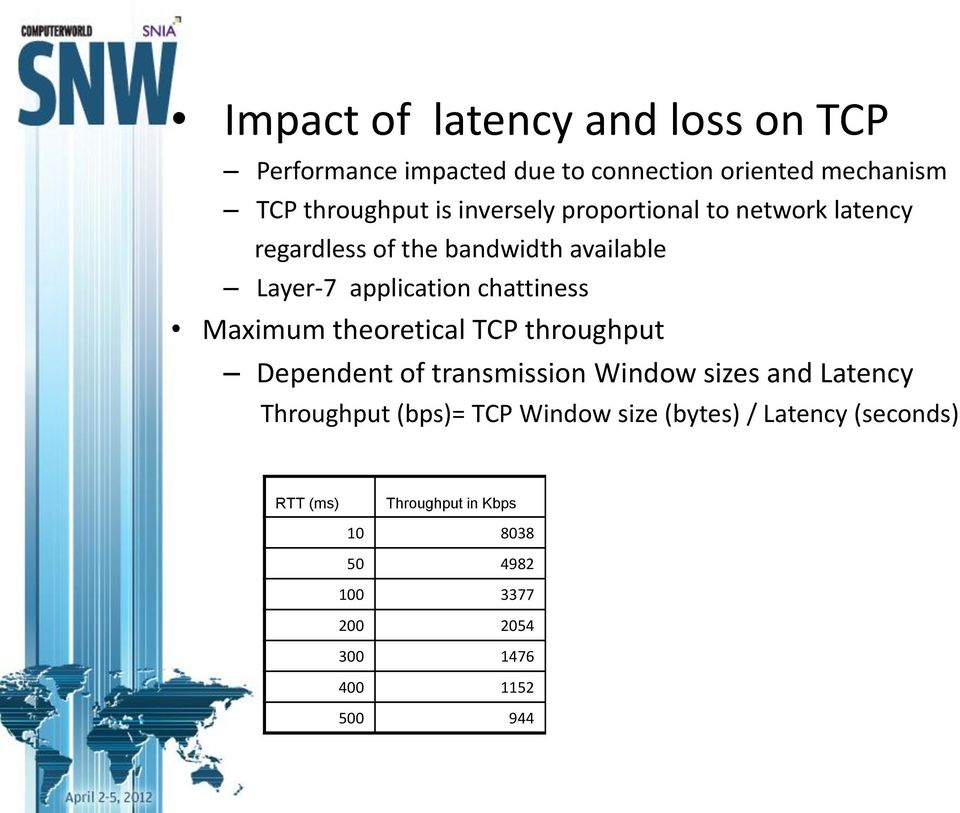 Maximum theoretical TCP throughput Dependent of transmission Window sizes and Latency Throughput (bps)= TCP