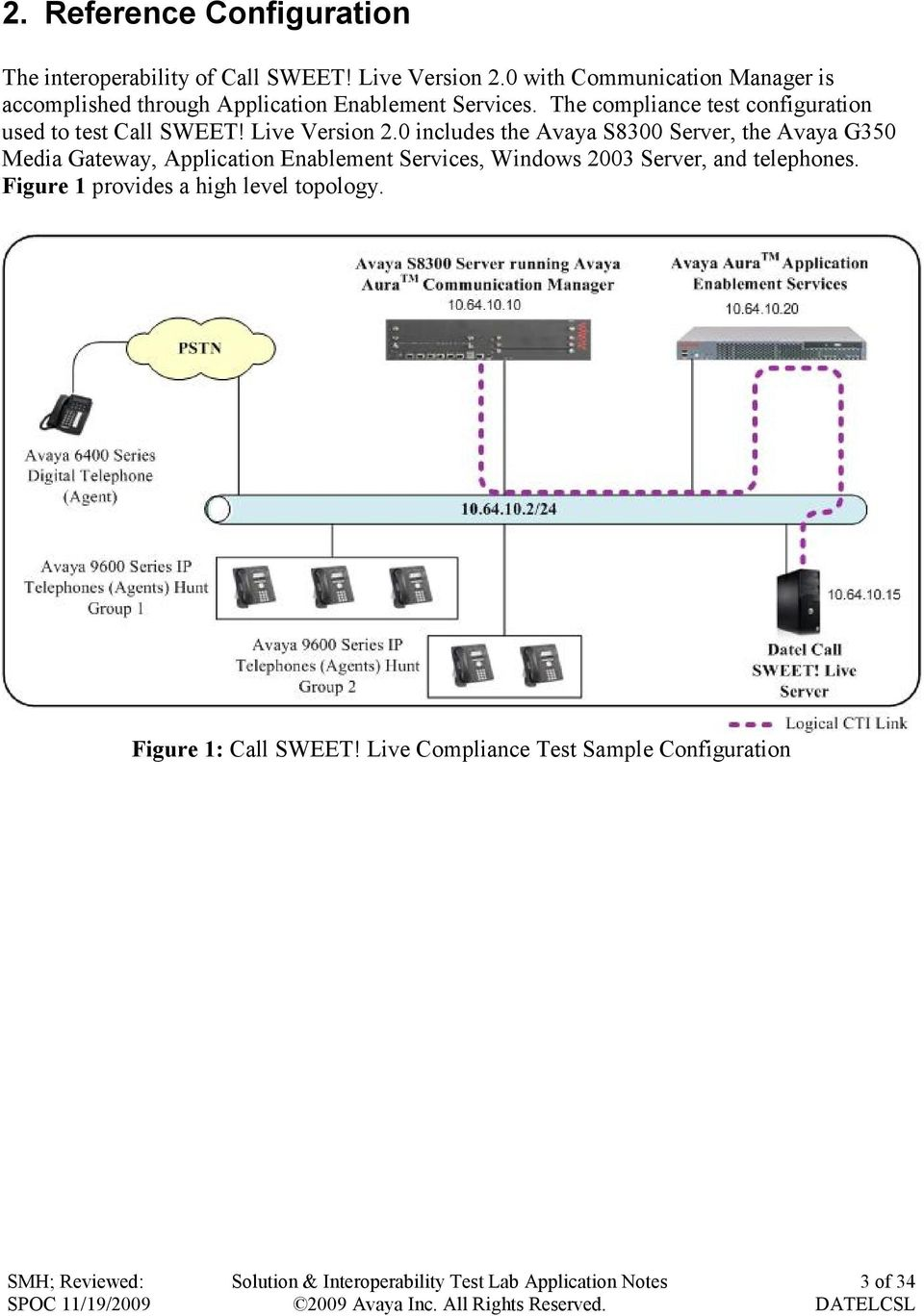 The compliance test configuration used to test Call SWEET! Live Version 2.