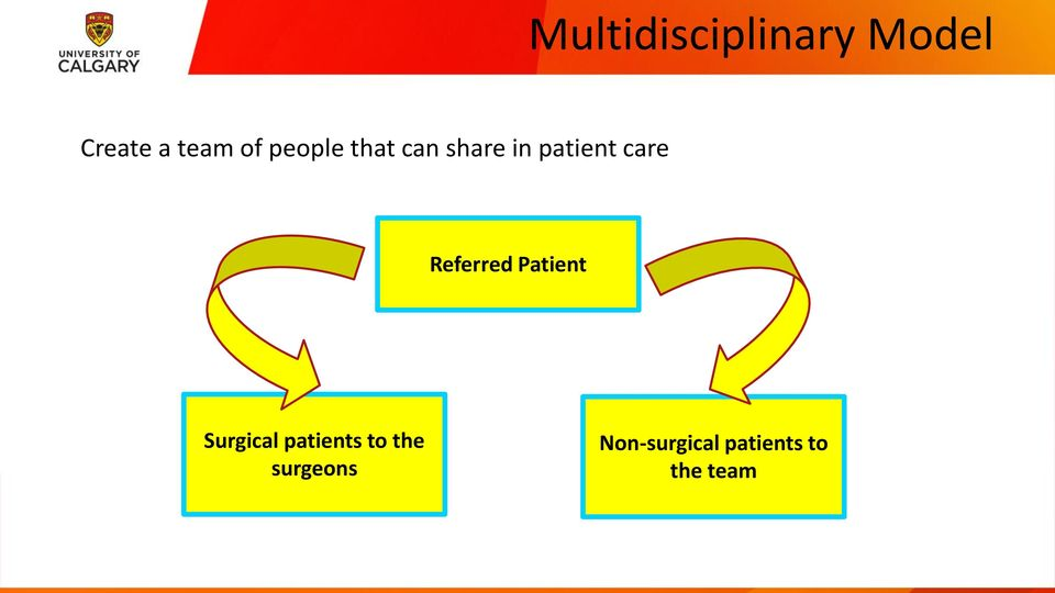 Referred Patient Surgical patients to