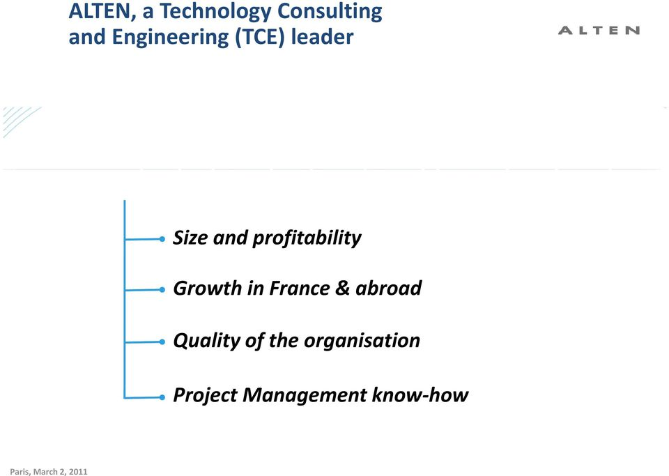and Engineering i Size and profitability Growth in France & abroad