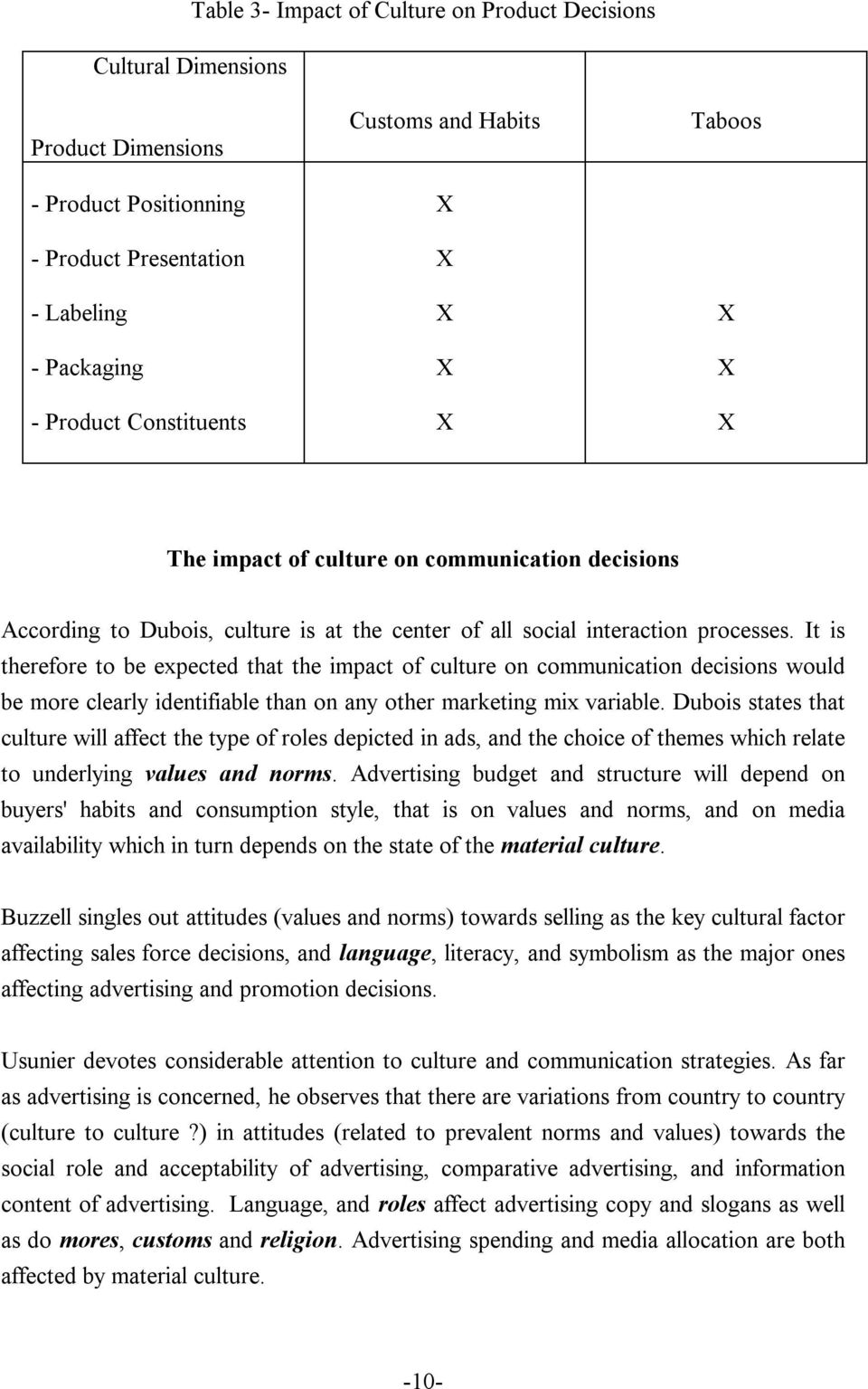 It is therefore to be expected that the impact of culture on communication decisions would be more clearly identifiable than on any other marketing mix variable.