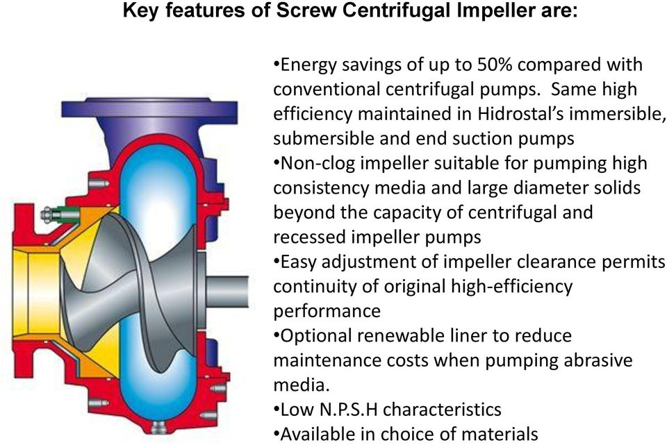media and large diameter solids beyond the capacity of centrifugal and recessed impeller pumps Easy adjustment of impeller clearance permits continuity