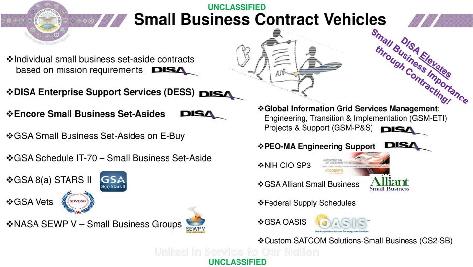 Business Groups Global Information Grid Services Management: Engineering, Transition & Implementation (GSM-ETI) Projects & Support (GSM-P&S) PEO-MA